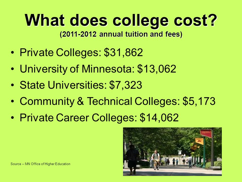 What does college cost.