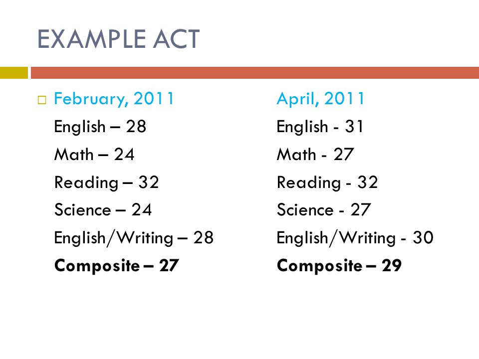 EXAMPLE ACT  February, 2011April, 2011 English – 28English - 31 Math – 24Math - 27 Reading – 32Reading - 32 Science – 24Science - 27 English/Writing – 28English/Writing - 30 Composite – 27Composite – 29
