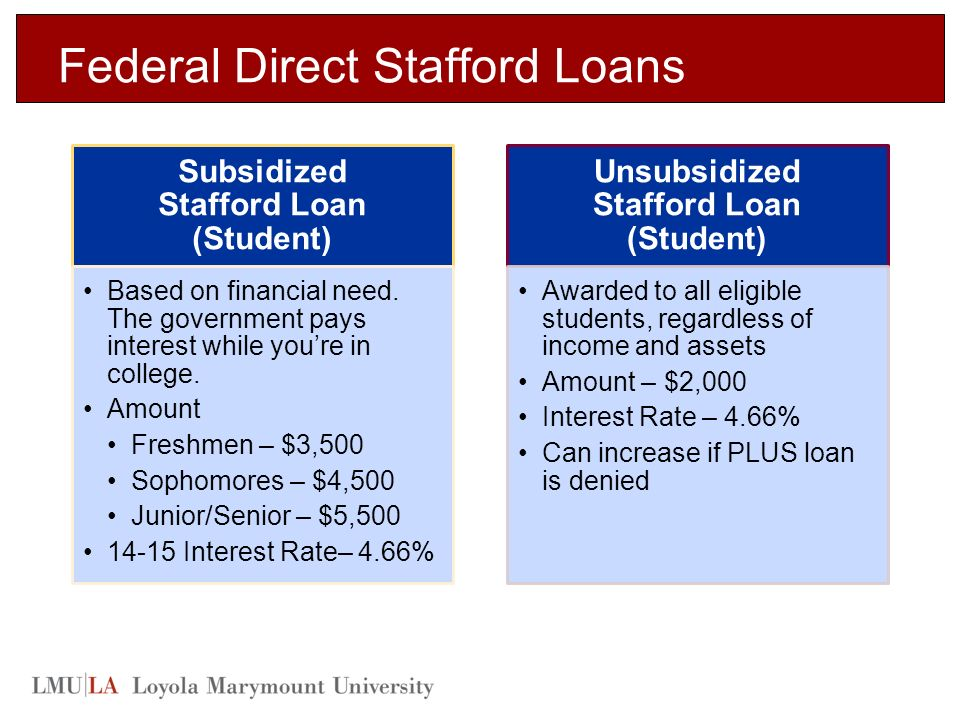 Federal Direct Stafford Loans Subsidized Stafford Loan (Student) Based on financial need.