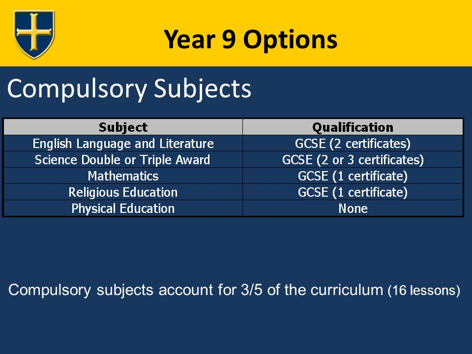 Year 9 Options Compulsory Subjects Compulsory subjects account for 3/5 of the curriculum (16 lessons)