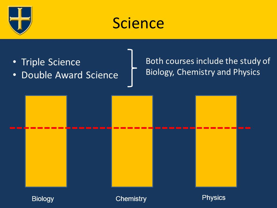 Science Triple Science Double Award Science Both courses include the study of Biology, Chemistry and Physics BiologyChemistry Physics