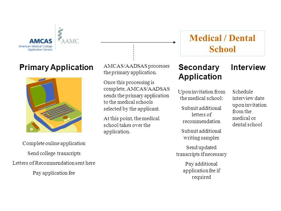 amcas primary application essay