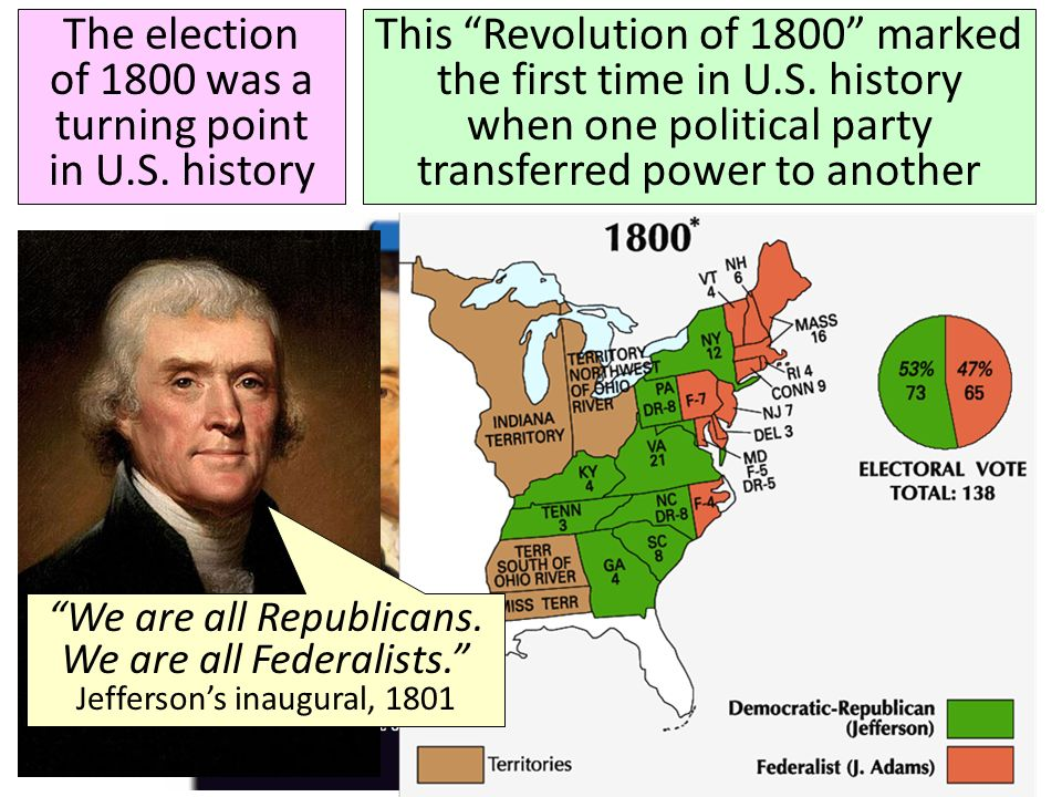 The election of 1800 was a turning point in U.S.