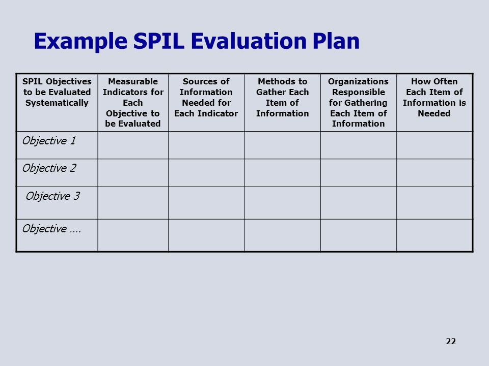 Monitoring And Evaluation Plan | Erin Degraw, Mph