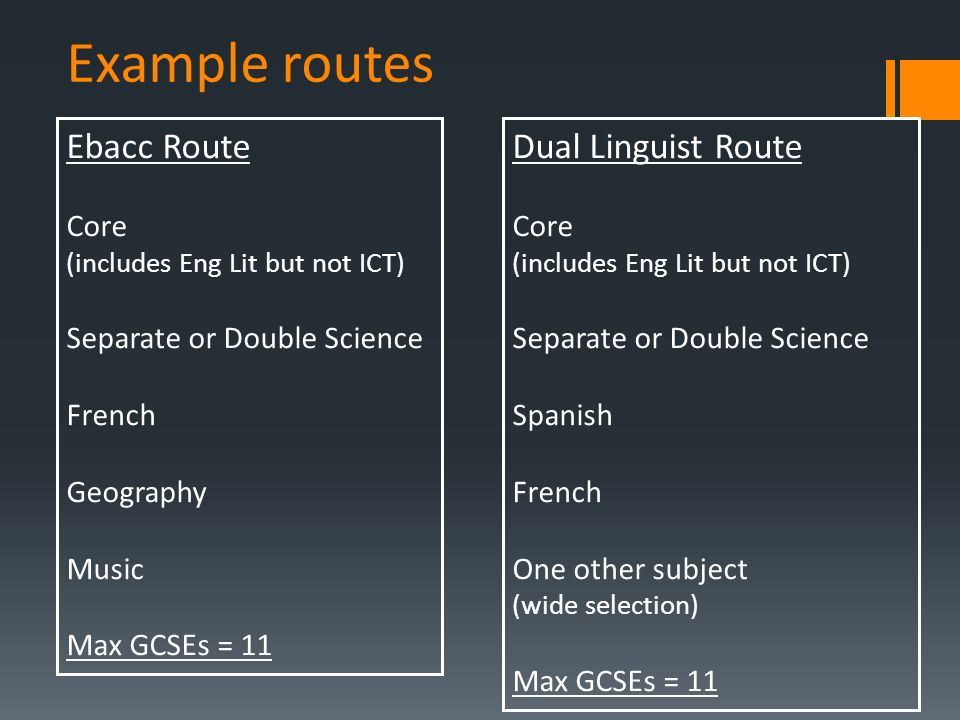 Example routes Ebacc Route Core (includes Eng Lit but not ICT) Separate or Double Science French Geography Music Max GCSEs = 11 Dual Linguist Route Core (includes Eng Lit but not ICT) Separate or Double Science Spanish French One other subject (wide selection) Max GCSEs = 11