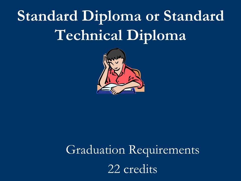 Standard Diploma or Standard Technical Diploma Graduation Requirements 22 credits