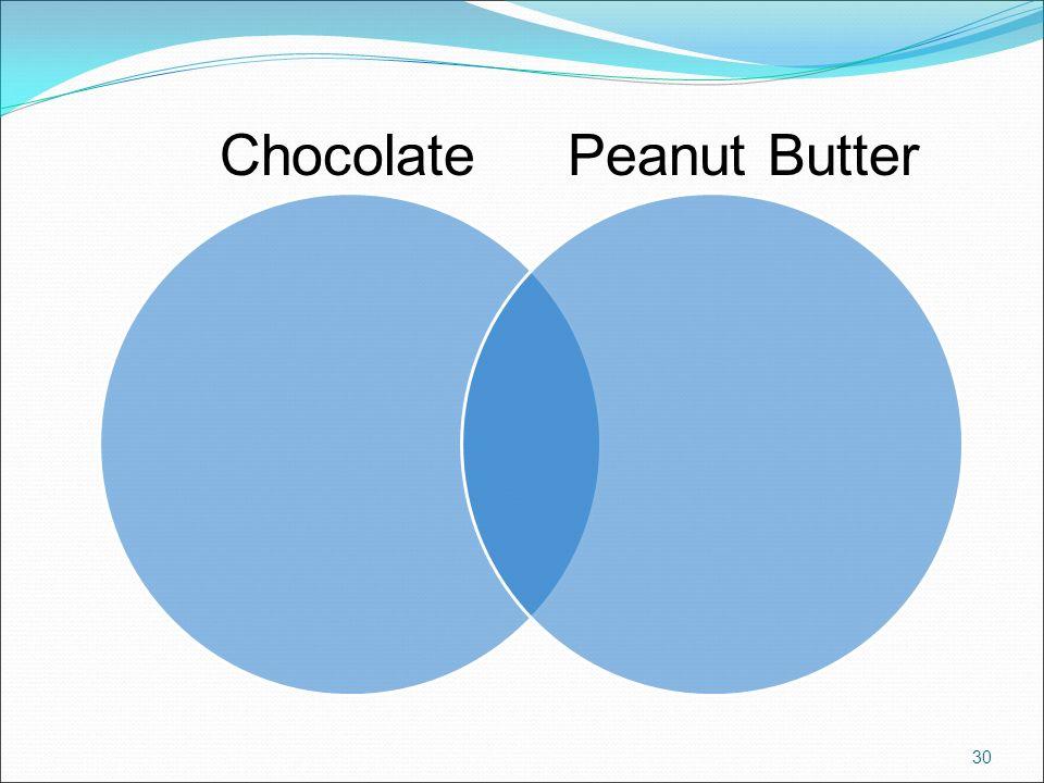30 ChocolatePeanut Butter
