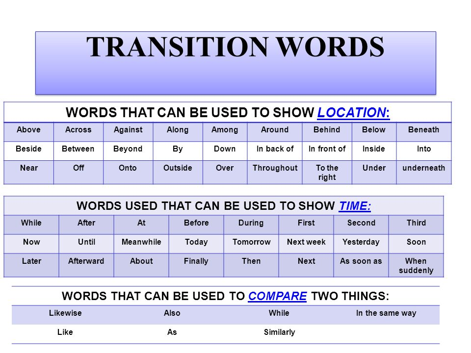 transition words used in college essays