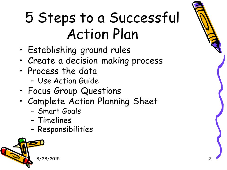 creating an action plan Developing and implementing a community action plan (cap) involves working together to take action in the areas that are important and then evaluating these actions.