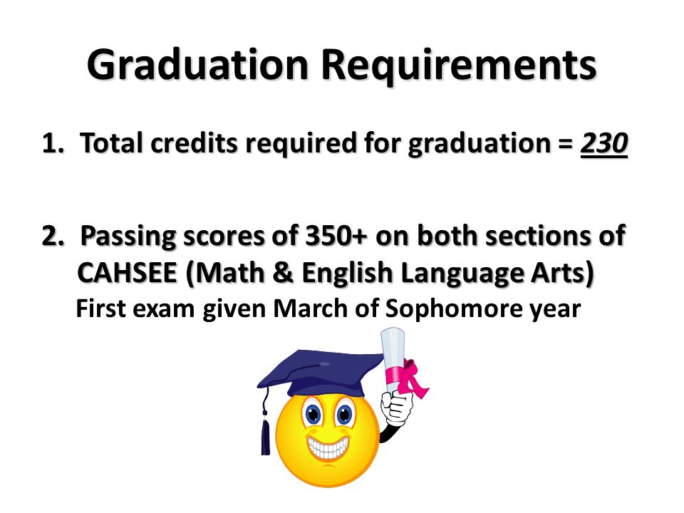 Graduation Requirements 1.