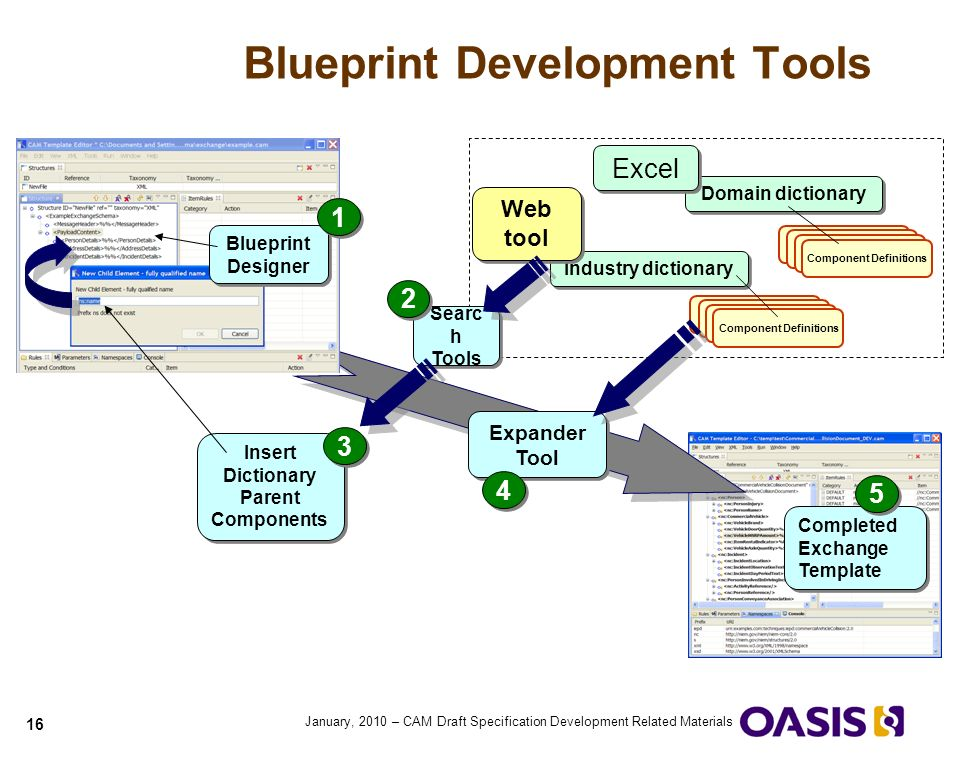 1 dictionary driven exchange content assembly blueprints concepts blueprint approach overview def ele 16 16 january malvernweather Image collections