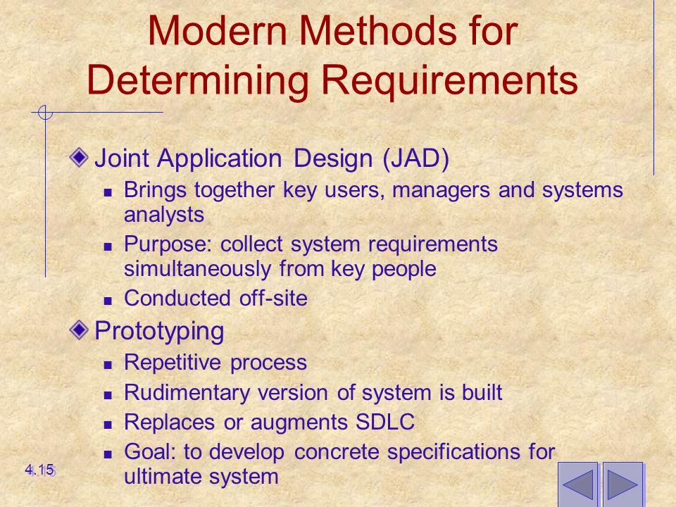 Modern Methods for Determining Requirements Joint Application Design (JAD) Brings together key users, managers and systems analysts Purpose: collect system requirements simultaneously from key people Conducted off-site Prototyping Repetitive process Rudimentary version of system is built Replaces or augments SDLC Goal: to develop concrete specifications for ultimate system 4.15