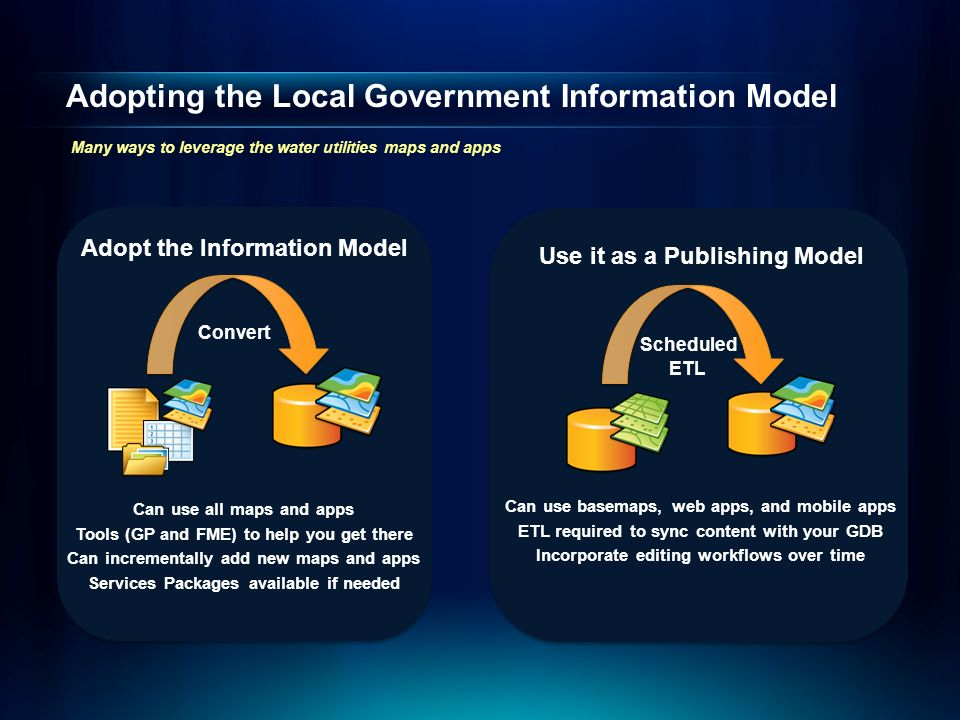 Adopting the Local Government Information Model Can use all maps and apps Tools (GP and FME) to help you get there Can incrementally add new maps and apps Services Packages available if needed Many ways to leverage the water utilities maps and apps Adopt the Information Model Convert Use it as a Publishing Model Can use basemaps, web apps, and mobile apps ETL required to sync content with your GDB Incorporate editing workflows over time Scheduled ETL