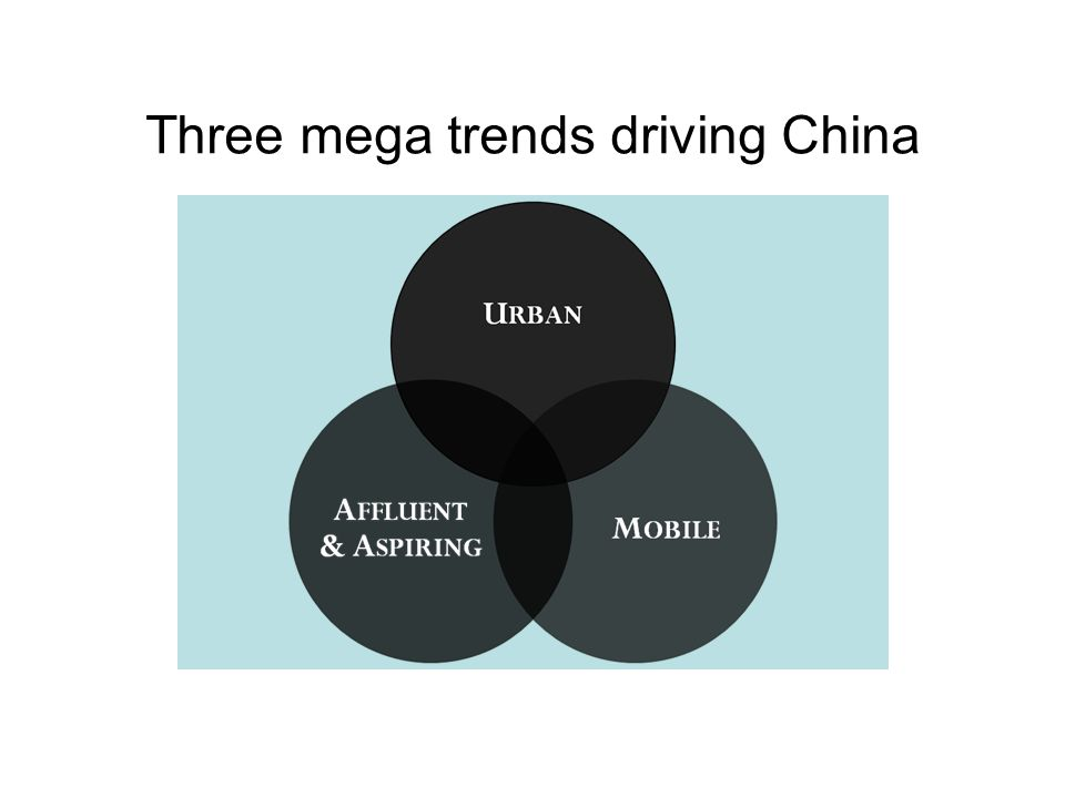 Three mega trends driving China