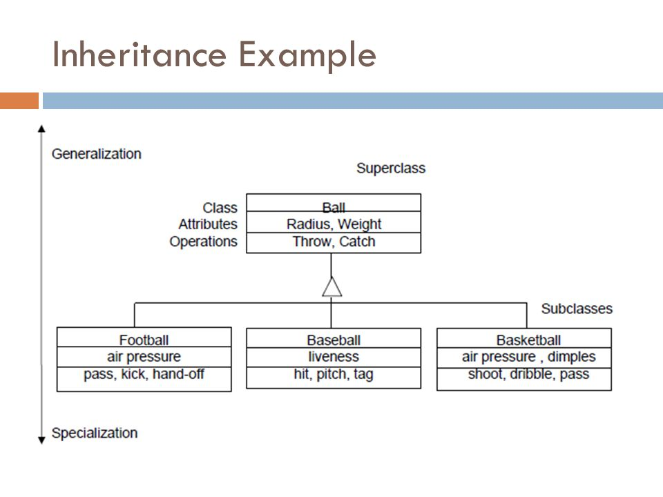 Online banking system use case diagram 2018 images pictures inheritance example online banking system use case diagram ccuart Images