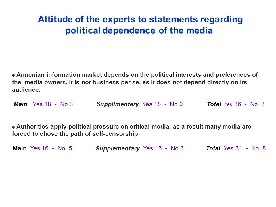 Armenian information market depends on the political interests and preferences of the media owners.