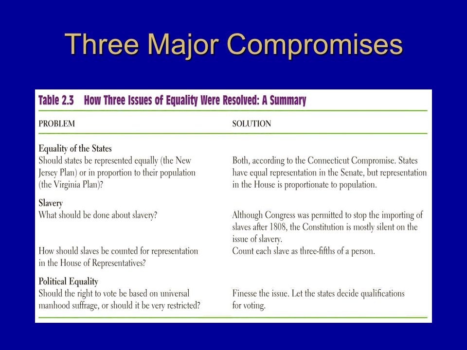 three major compromises constitution