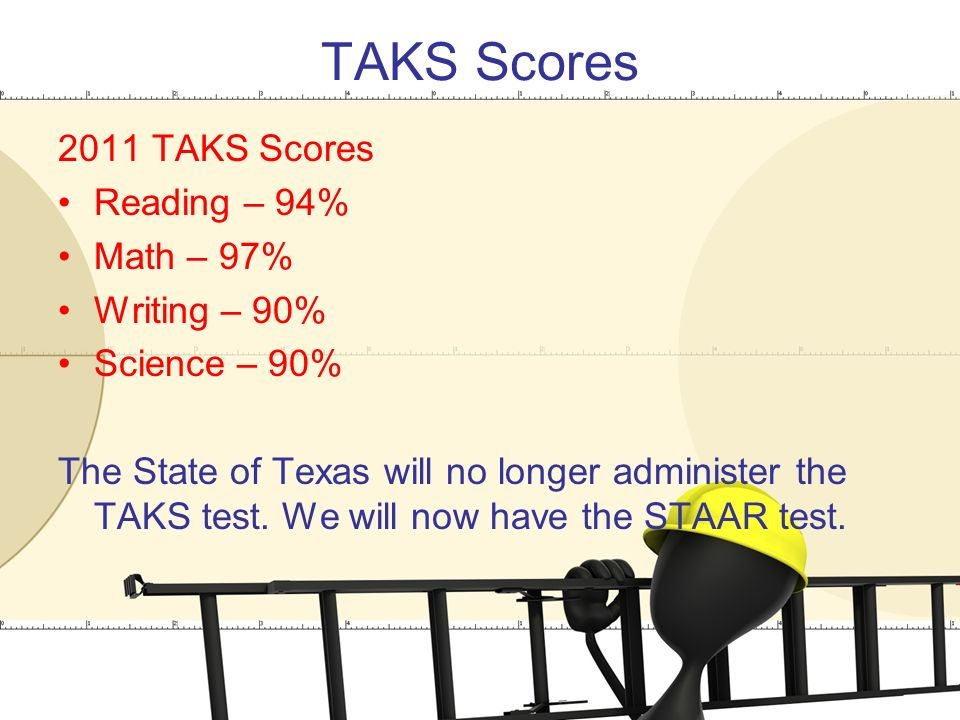 TAKS Scores 2011 TAKS Scores Reading – 94% Math – 97% Writing – 90% Science – 90% The State of Texas will no longer administer the TAKS test.