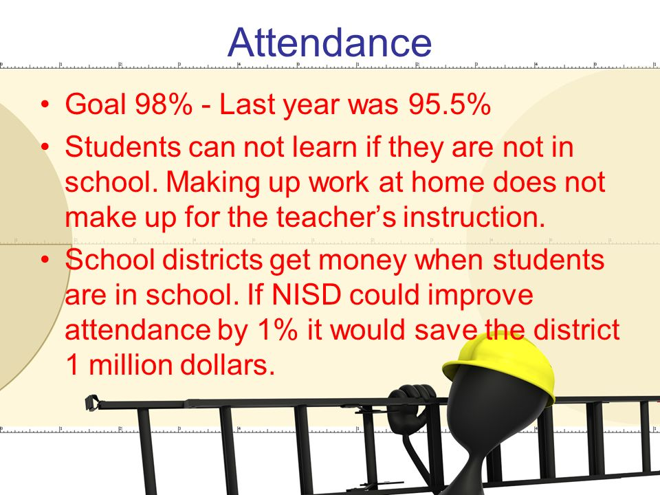 Attendance Goal 98% - Last year was 95.5% Students can not learn if they are not in school.