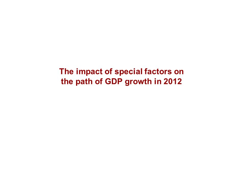 The impact of special factors on the path of GDP growth in 2012