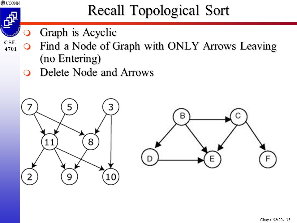 Chaps19&20-135 CSE 4701 Recall Topological Sort  Graph is Acyclic  Find a Node of Graph with ONLY Arrows Leaving (no Entering)  Delete Node and Arrows