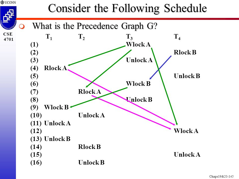 Chaps19&20-145 CSE 4701 Consider the Following Schedule  What is the Precedence Graph G.