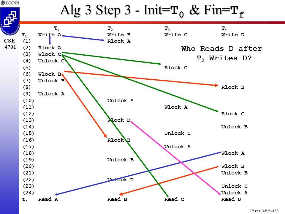 Chaps19&20-155 CSE 4701 Alg 3 Step 3 - Init= & Fin= Alg 3 Step 3 - Init= T 0 & Fin= T f T 1 T 2 T 3 T 4 T 0 Write AWrite BWrite CWrite D (1) Rlock A (2)Rlock A (3)Wlock C (4) Unlock C (5)Rlock C (6) Wlock B (7)Unlock B (8)Rlock B (9)Unlock A (10)Unlock A (11)Wlock A (12)Rlock C (13)Wlock D (14)Unlock B (15)Unlock C (16)Rlock B (17)Unlock A (18)Wlock A (19)Unlock B (20)Wlock B (21)Unlock B (22)Unlock D (23)Unlock C (24)Unlock A T f Read ARead BRead CRead D Who Reads A after T 0 Writes A.
