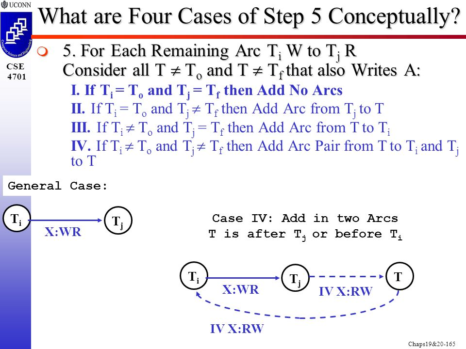 Chaps19&20-165 CSE 4701 What are Four Cases of Step 5 Conceptually.