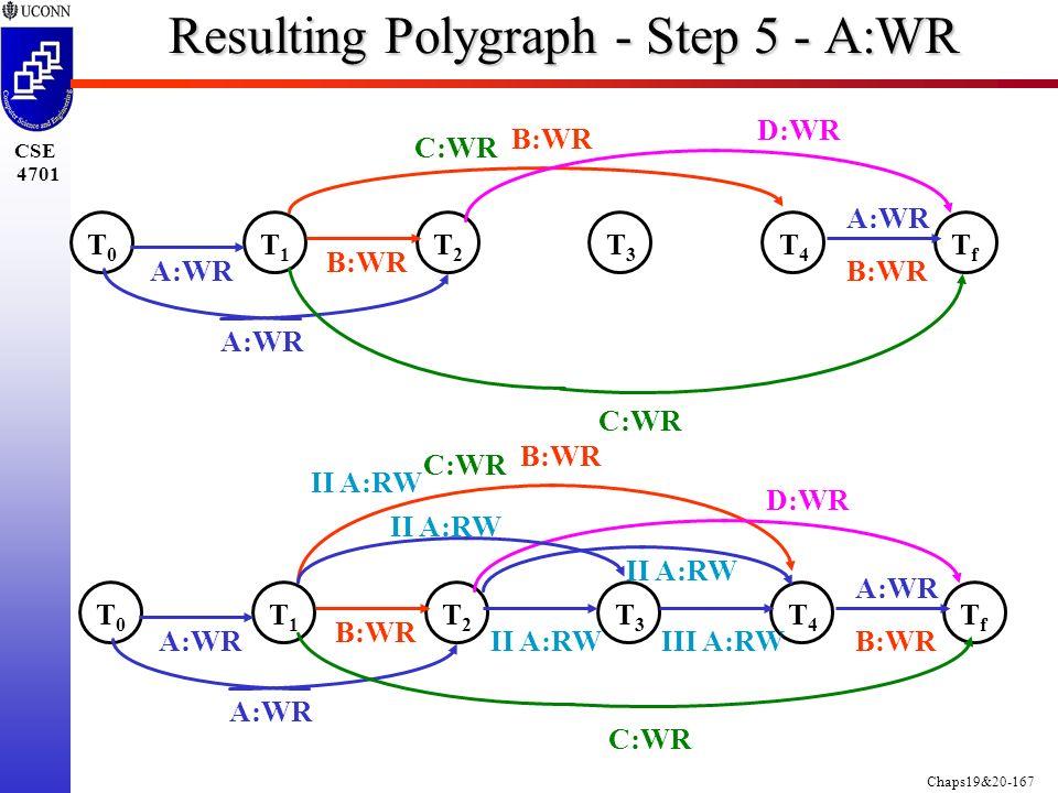 Chaps19&20-167 CSE 4701 Resulting Polygraph - Step 5 - A:WR T4T4 T2T2 T1T1 T0T0 TfTf A:WR B:WR C:WR D:WR T3T3 II A:RW III A:RW II A:RW T4T4 T3T3 T2T2 T1T1 T0T0 TfTf A:WR B:WR C:WR D:WR II A:RW