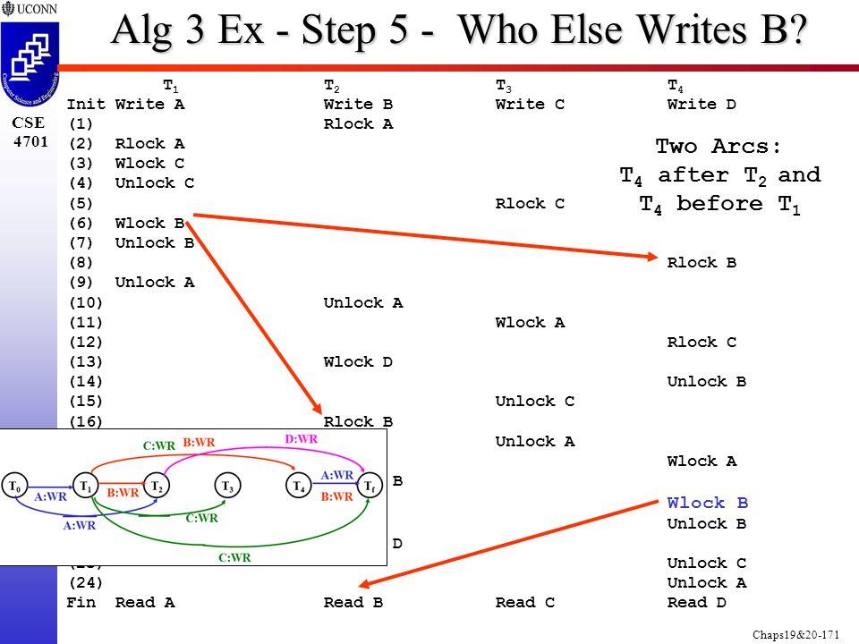 Chaps19&20-171 CSE 4701 Alg 3 Ex - Step 5 - Who Else Writes B.