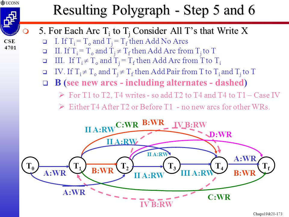 Chaps19&20-173 CSE 4701 Resulting Polygraph - Step 5 and 6  5.