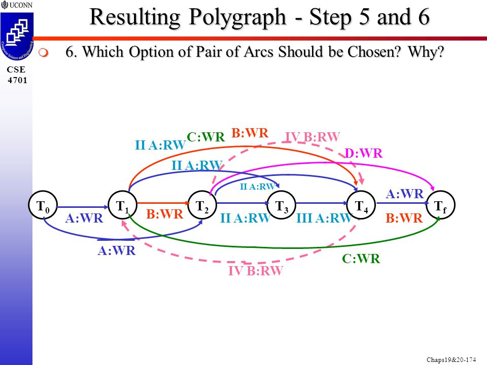 Chaps19&20-174 CSE 4701 Resulting Polygraph - Step 5 and 6  6.