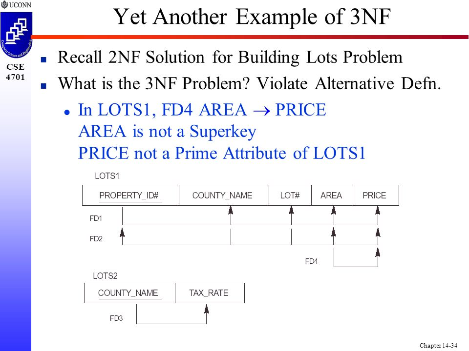 CSE 4701 Chapter 14-34 Yet Another Example of 3NF n Recall 2NF Solution for Building Lots Problem n What is the 3NF Problem.