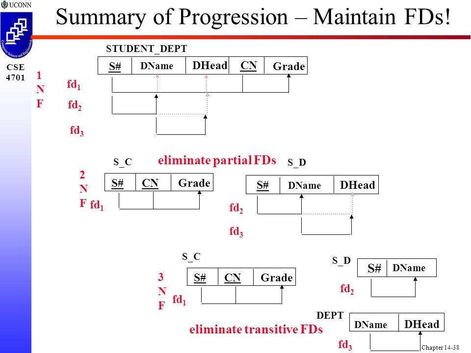 CSE 4701 Chapter 14-38 Summary of Progression – Maintain FDs.