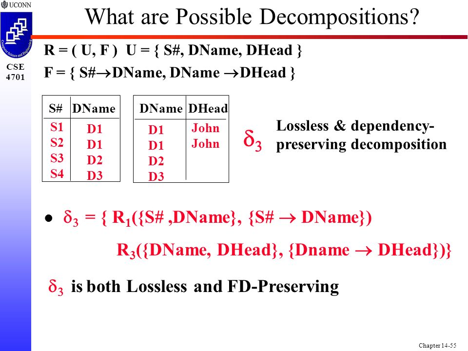 CSE 4701 Chapter 14-55 What are Possible Decompositions.