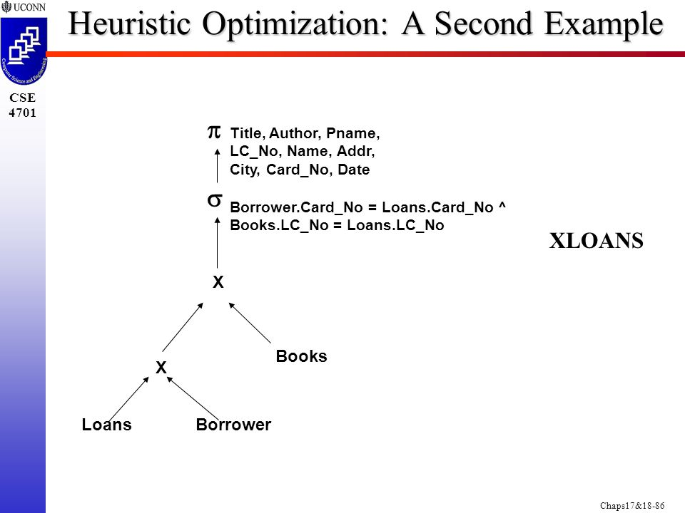 Chaps17&18-86 CSE 4701 XLOANS Books LoansBorrower   Title, Author, Pname, LC_No, Name, Addr, City, Card_No, Date Borrower.Card_No = Loans.Card_No ^ Books.LC_No = Loans.LC_No X X Heuristic Optimization: A Second Example