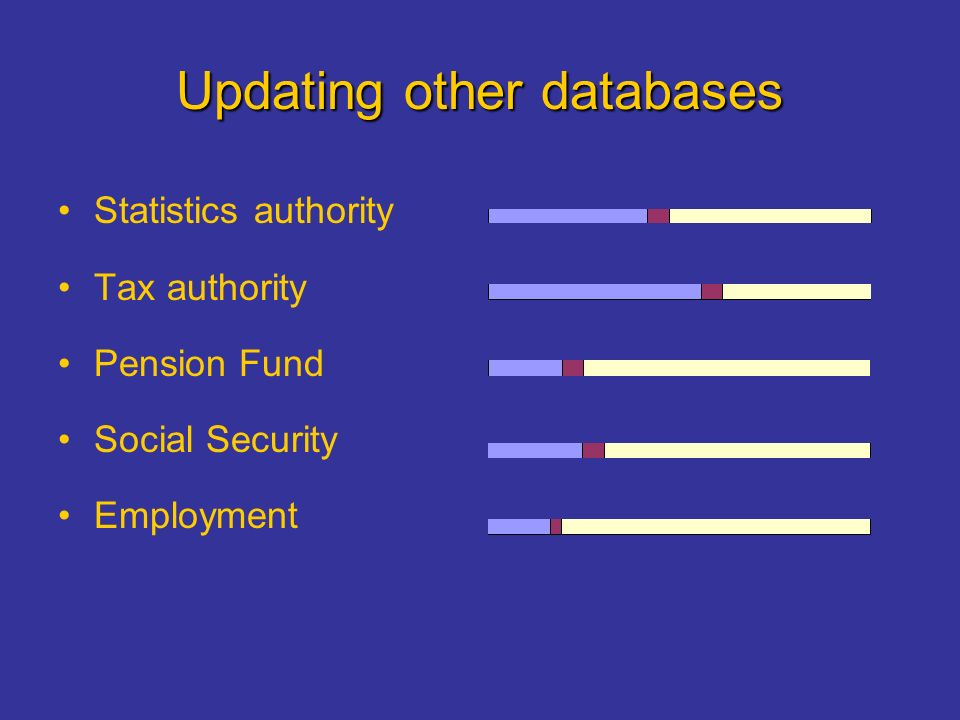 Updating other databases Statistics authority Tax authority Pension Fund Social Security Employment