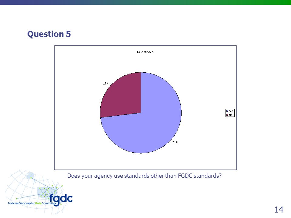 14 Question 5 Does your agency use standards other than FGDC standards