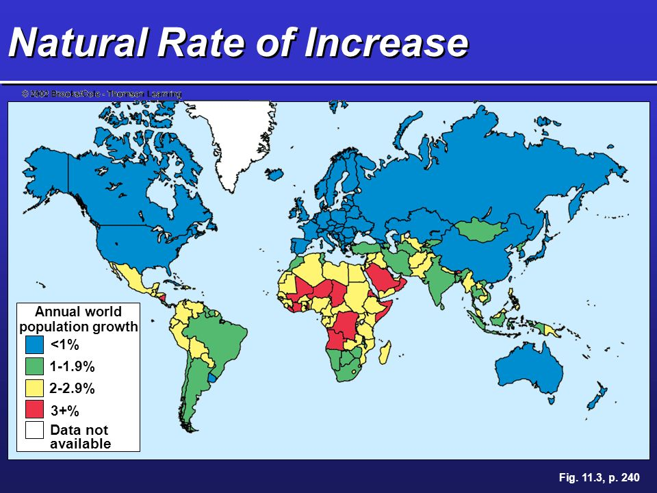 Natural Rate of Increase <1% 1-1.9% 2-2.9% 3+% Data not available Annual world population growth Fig.