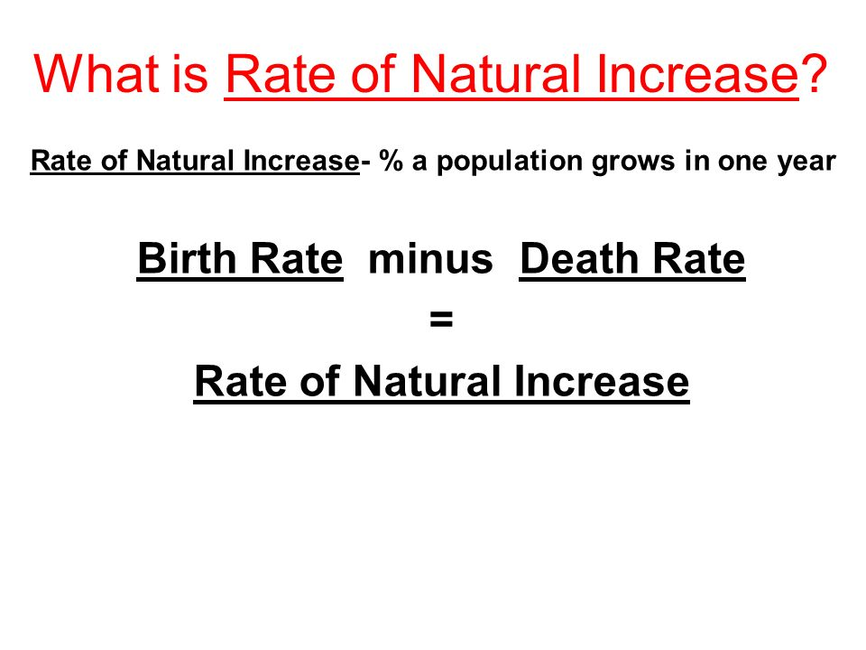What is Rate of Natural Increase.