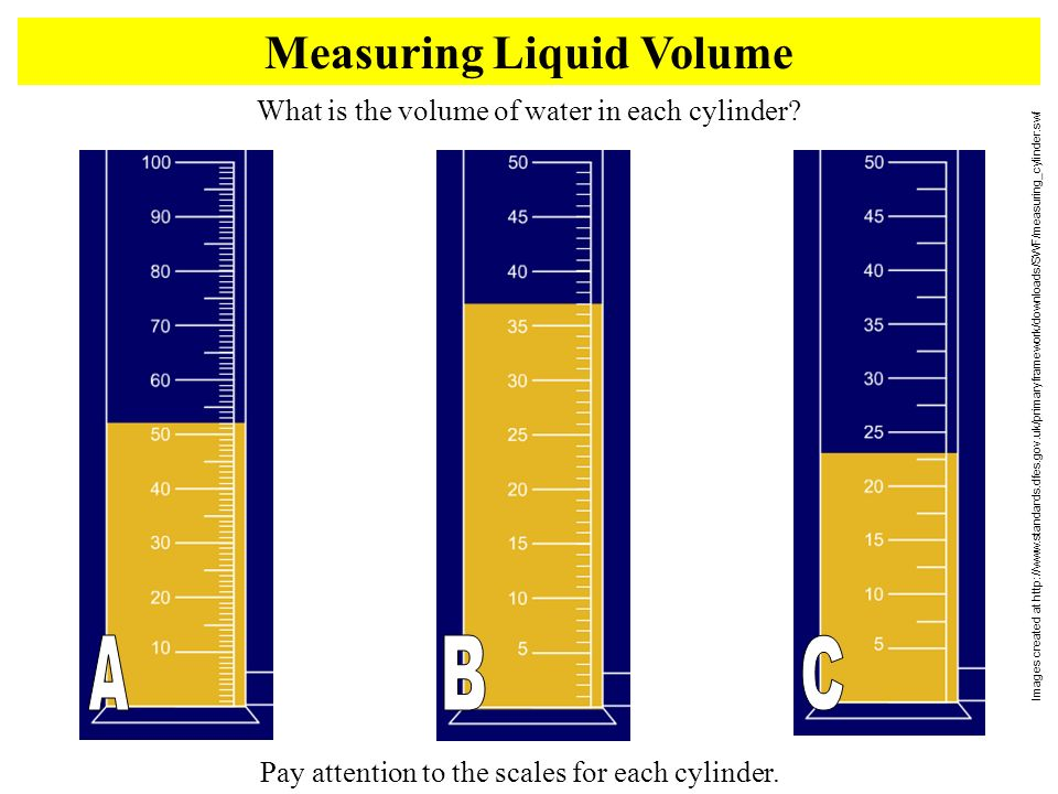 Measuring Liquid Volume Images created at   What is the volume of water in each cylinder.