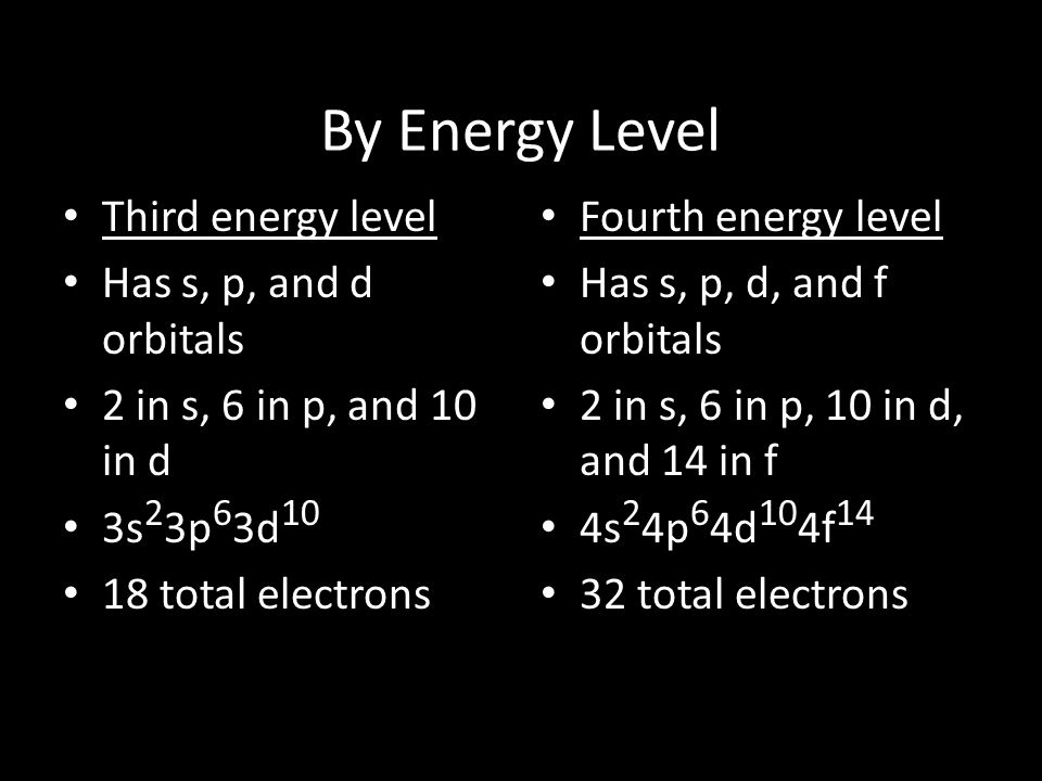 By Energy Level Third energy level Has s, p, and d orbitals 2 in s, 6 in p, and 10 in d 3s 2 3p 6 3d total electrons Fourth energy level Has s, p, d, and f orbitals 2 in s, 6 in p, 10 in d, and 14 in f 4s 2 4p 6 4d 10 4f total electrons