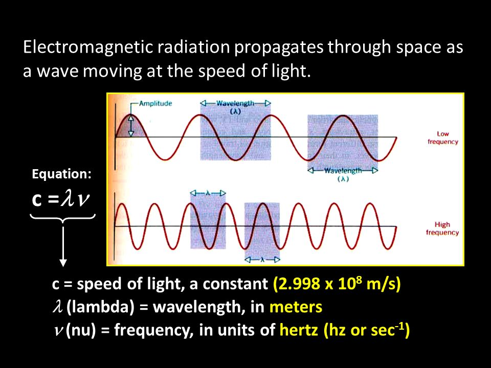 Equation: c = c = speed of light, a constant (2.998 x 10 8 m/s) (nu) = frequency, in units of hertz (hz or sec -1 ) (lambda) = wavelength, in meters Electromagnetic radiation propagates through space as a wave moving at the speed of light.
