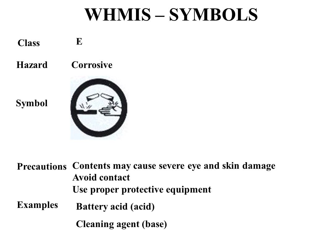 All whmis symbols choice image symbol and sign ideas whmis the right to know an overview presentation of the whmis 22 whmis symbols class corrosive buycottarizona