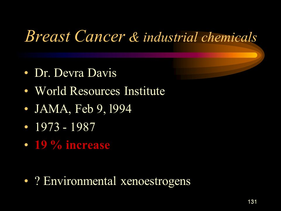131 Breast Cancer & industrial chemicals Dr.