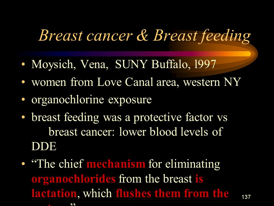 137 Breast cancer & Breast feeding Moysich, Vena, SUNY Buffalo, l997 women from Love Canal area, western NY organochlorine exposure breast feeding was a protective factor vs breast cancer: lower blood levels of DDE The chief mechanism for eliminating organochlorides from the breast is lactation, which flushes them from the system.