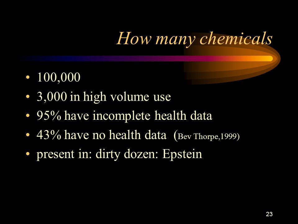 23 How many chemicals 100,000 3,000 in high volume use 95% have incomplete health data 43% have no health data ( Bev Thorpe,1999) present in: dirty dozen: Epstein