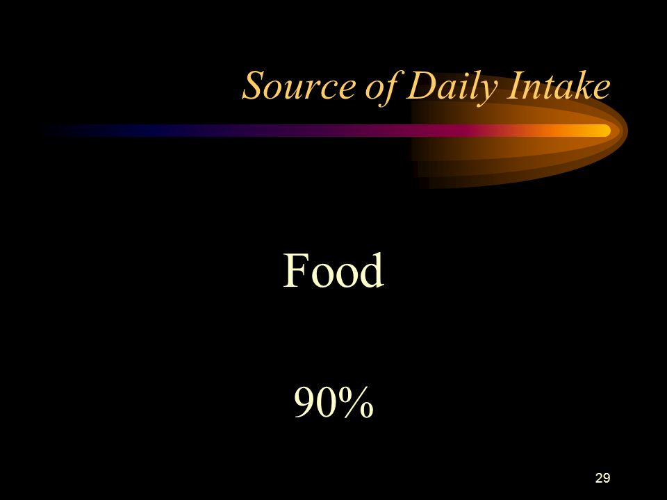 29 Source of Daily Intake Food 90%