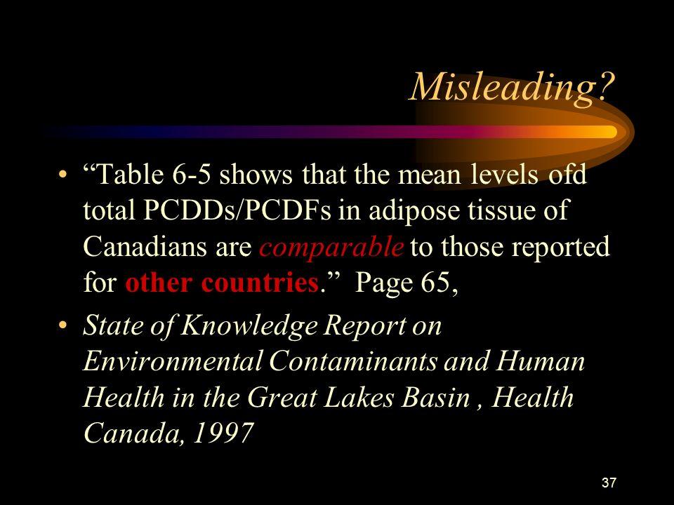 37 Misleading.