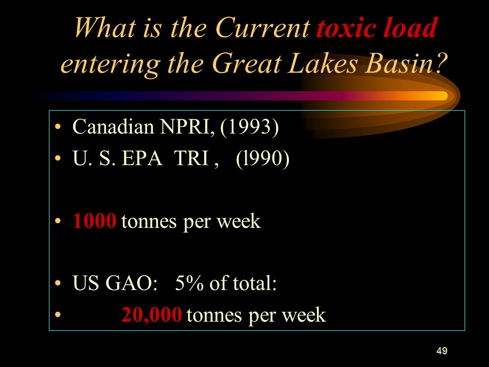 49 What is the Current toxic load entering the Great Lakes Basin.